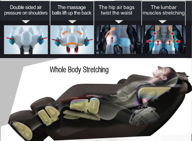 Apex Harmony Whole Body Stretching