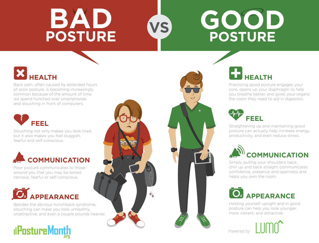 posture corrector for good health