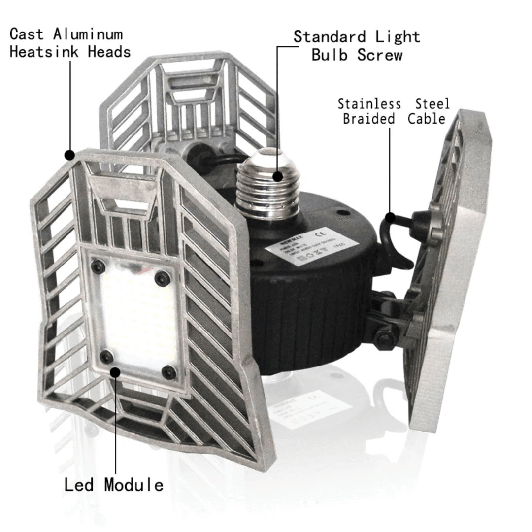 LED Light with 3 Adjustable Panels