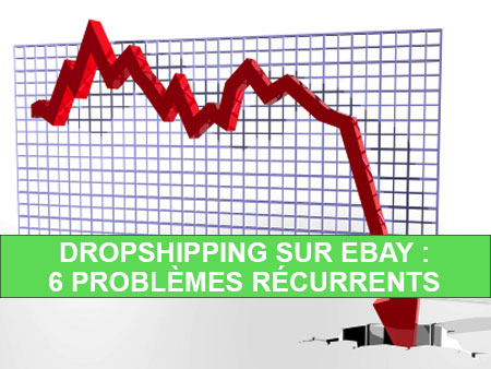 Dropshipping eBay