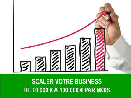 Scaler son business en dropshipping