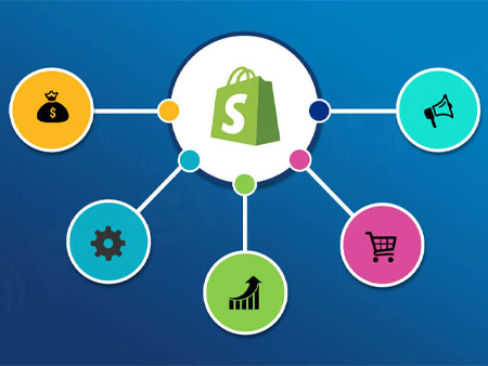 Applications Shopify pour le dropshipping