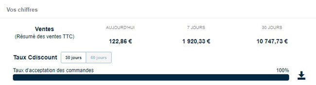 cdiscount compte dropshipping