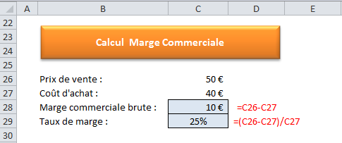 Calcul marge dropshipping