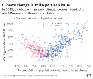 Climate Change Could Tip the Scales in These 6 Toss-Up House Race