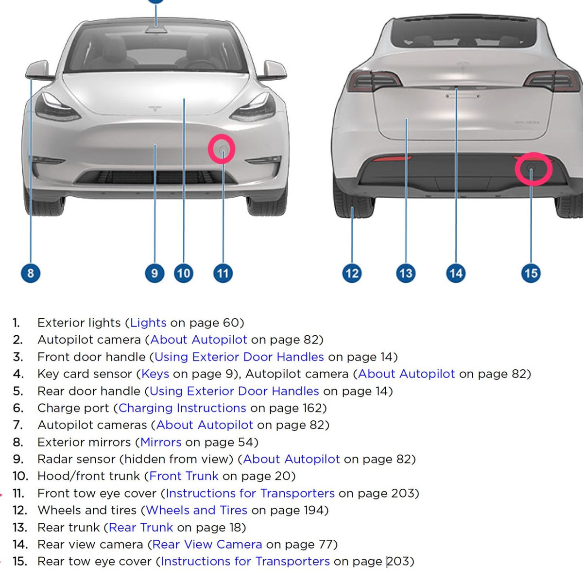Tesla Model Y vs. Model 3: What are the key differences ...