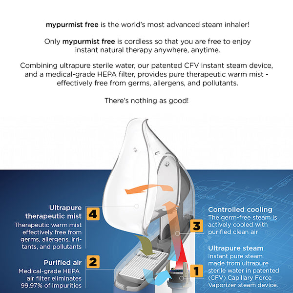 mypurmist free cordless steam inhaler patented one-of-a-kind benefits
