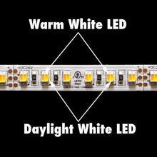 Load image into Gallery viewer, Environmental Lights White Adjustable 3528 Single Row LED Strip Light, 120/m, 10mm wide, Sample Kit from OnSetLighting.com