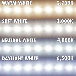 Environmental Lights Soft White 5630 Single Row CurrentControl LED Strip Light, 70/m, 5.1mm wide, Sample Kit from OnSetLighting.com