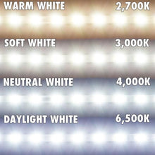 Load image into Gallery viewer, Environmental Lights Neutral White 5630 Single Row CurrentControl LED Strip Light, 70/m, 5.1mm wide, by the 2m Reel from OnSetLighting.com