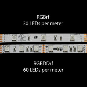 Environmental Lights RGB 5050 LED Strip Light, 60/m, 10mm wide, by the 5m Reel from OnSetLighting.com