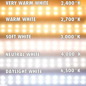 Environmental Lights Soft White 5050 Double Row CurrentControl LED Strip Light, 120/m, 20mm wide, by the 5m Reel from OnSetLighting.com
