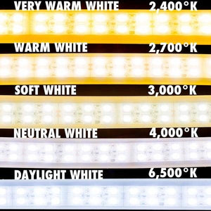 Environmental Lights Waterproof Warm White 5050 Double Row CurrentControl LED Strip Light, 120/m, 20mm wide, Sample Kit from OnSetLighting.com
