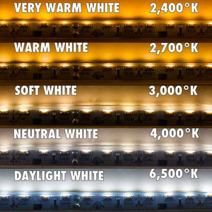Environmental Lights Waterproof Warm White 3014 Side View LED Strip Light, 96/m, 8mm wide, by the 5m Reel from OnSetLighting.com