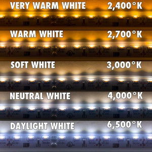 Environmental Lights Waterproof Side Mount Neutral White 3014 Side View LED Strip Light, 96/m, 8mm wide, by the 5m Reel from OnSetLighting.com