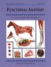 Functional Anatomy Horse Book