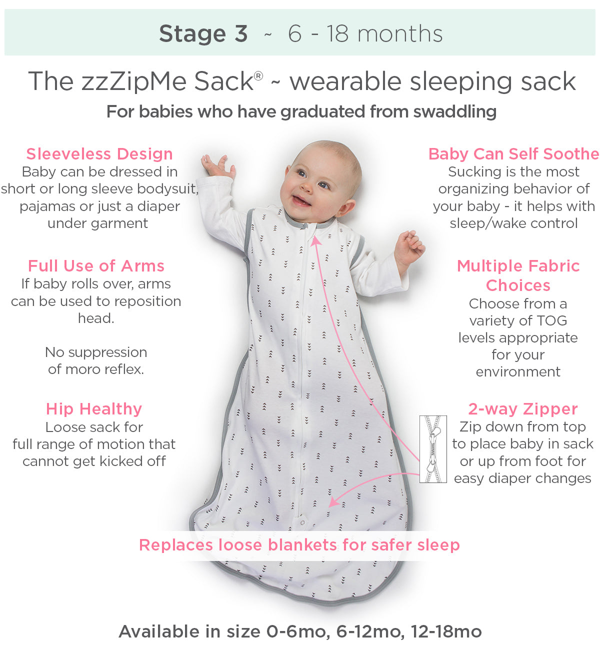 Stage 3 Safe Sleepwear zzZipMe Sack