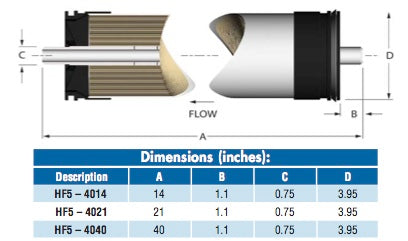 HF5 Reverse Osmosis Membrane Elements dimensions