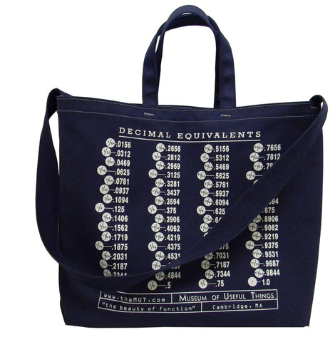 Decimal Equivalents Canvas Bag