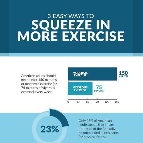 3 Easy Ways to Squeeze in More Exercise