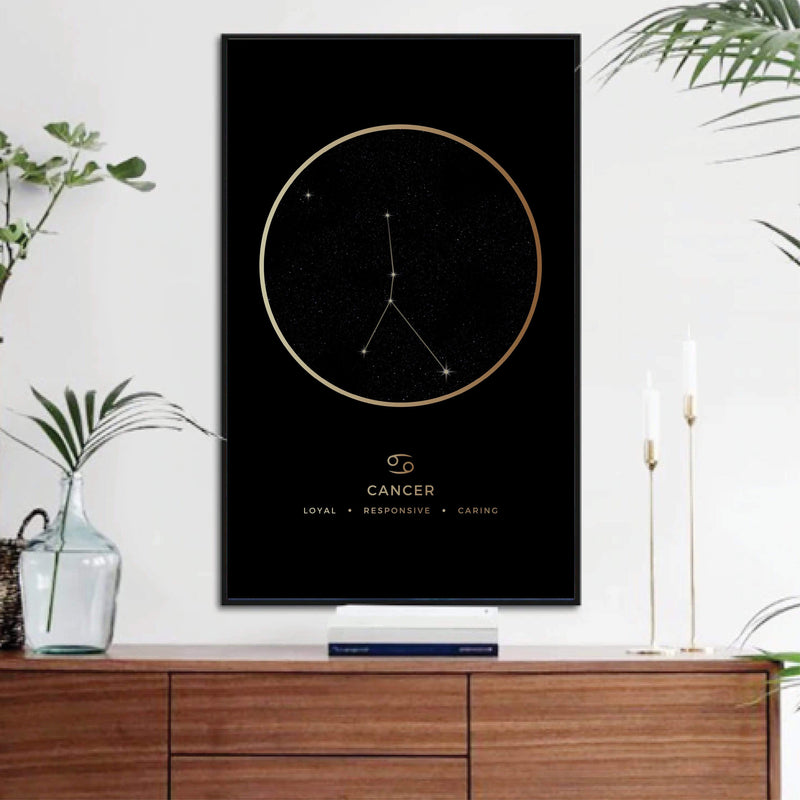 Cancer Traits Gold Canvas Art Clock Canvas