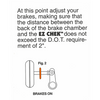 EZ Chek - Air Brake Stroke Indicators