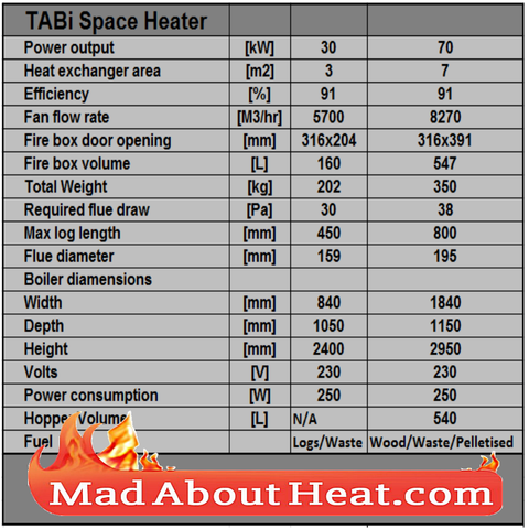 Tabi multi fuel biomass space heater hot air blower heat space factory workshop showroom