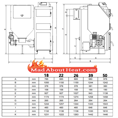 CTBI boilers specification wood pellets multi fuel central heating madaboutheat.com