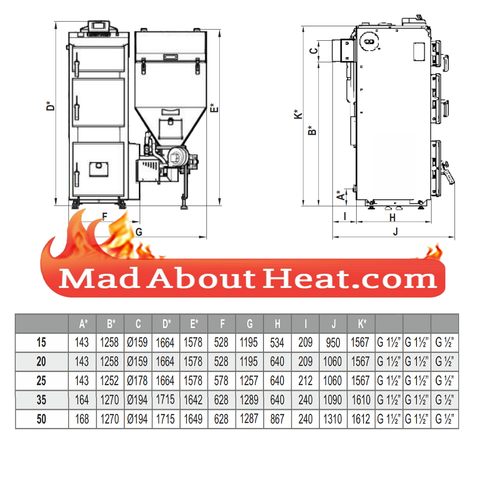Defro Boilers Kotly Specification sizes madaboutheat.com Froling Heiztechnik RHI