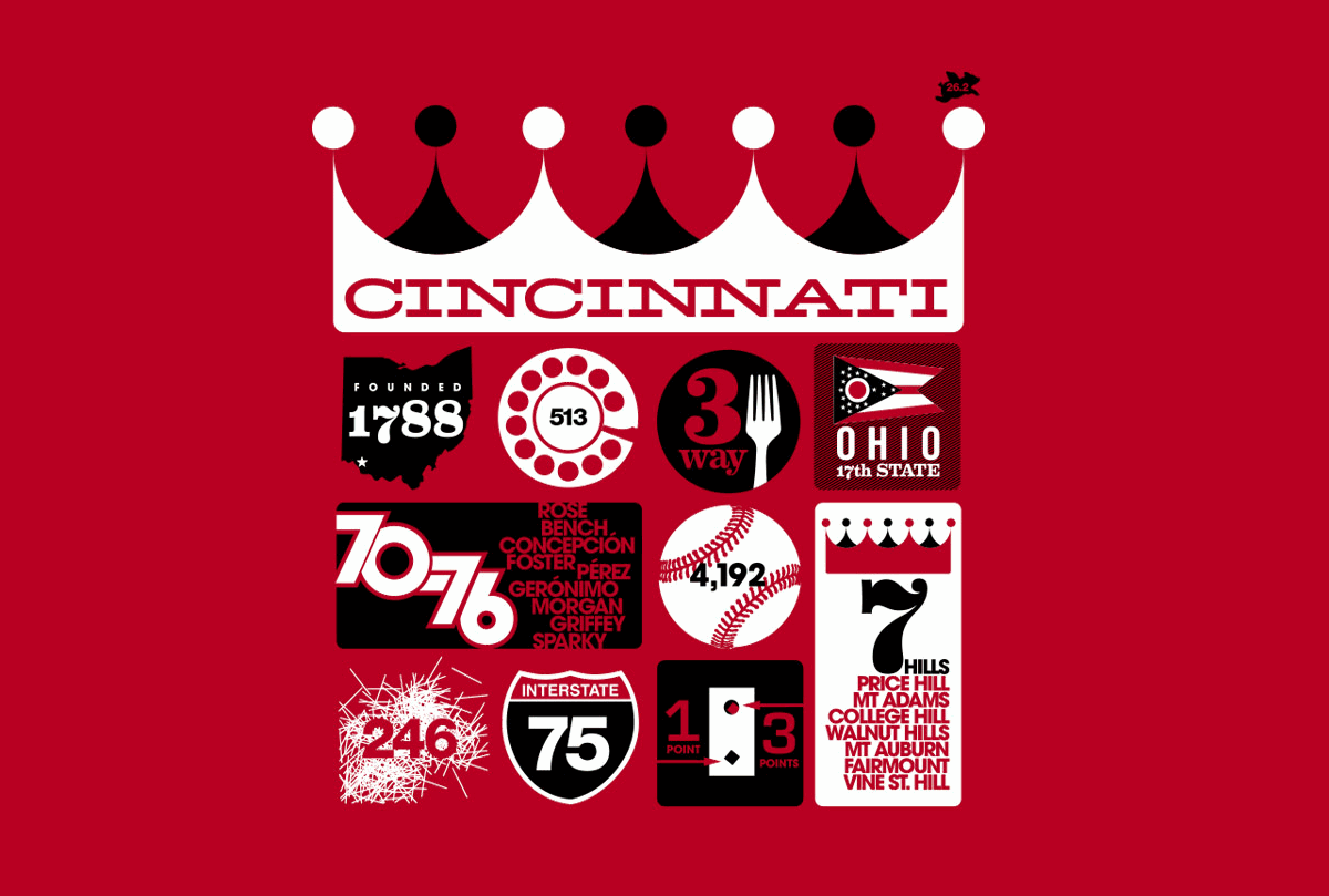 Cincinnati By The Numbers
