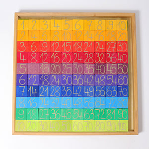 Grimm's Counting with Colours Malaysia - Bueno Blocks