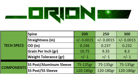 Orion Spine Chart