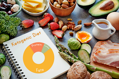 keto diet book on table full of food