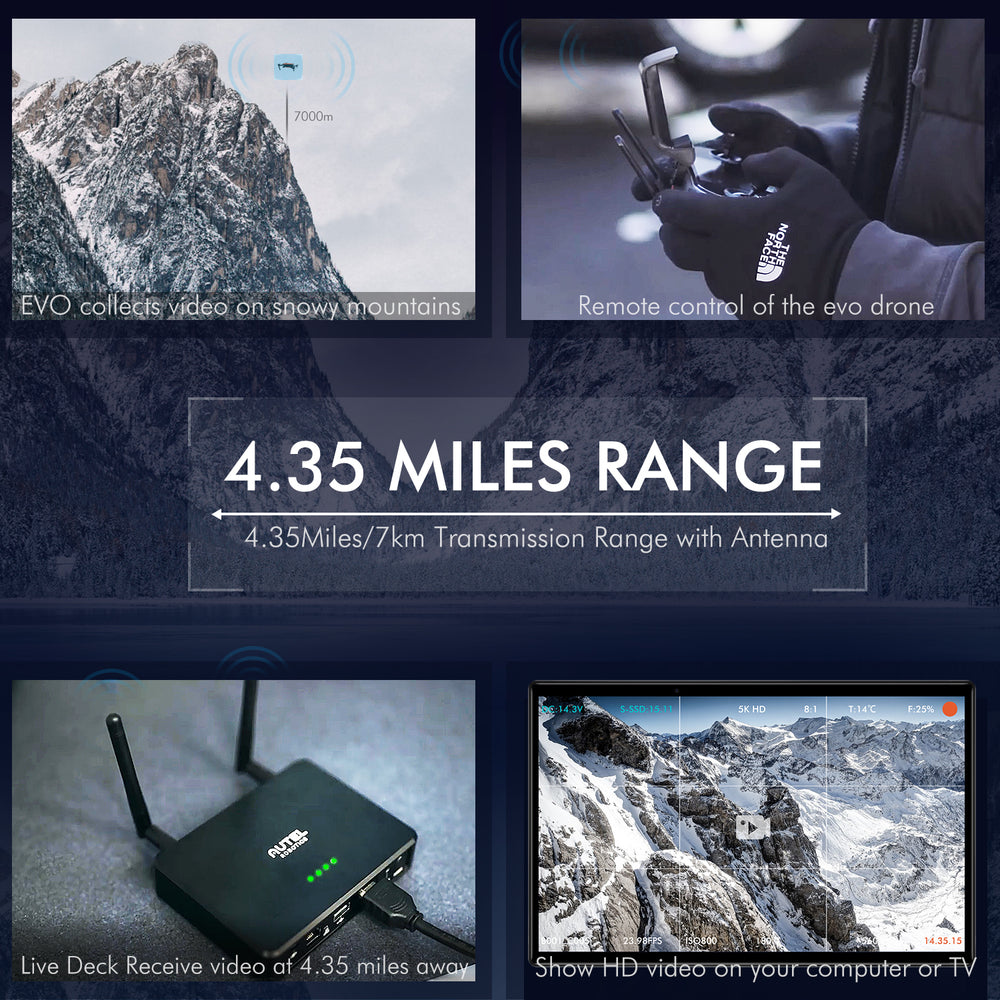 Live Deck transmits full HD video at 60fps up to 4.3miles/7km away.