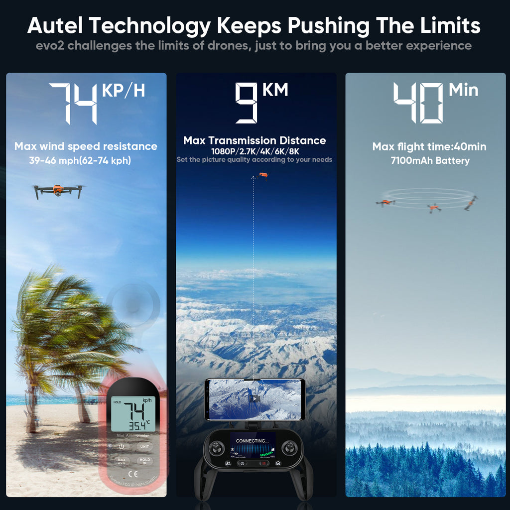 Autel EVO II Pro drone have 9k flight rang and 40 min flight time
