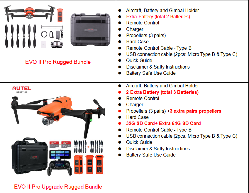 Autel EVO II Rugged Bundle Package List