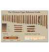 The ultimate cigar reference guide Poster - Cigars Lovers Club - Cigar Apparels, Shirts, Mugs, Posters...