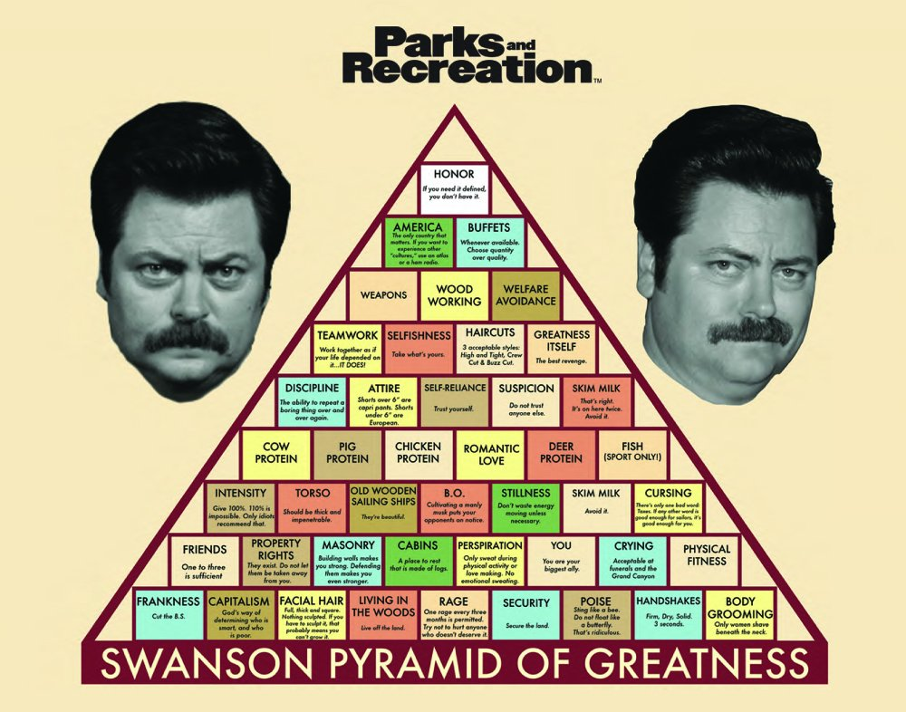 Culturenik Parks and Recreation Ron Swanson Pyramid Workplace Comedy TV Television Show Poster Print, Unframed 11x14 - White Elephant Gift