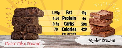 Macro Mike - Brownie Mix - Salted Caramel 300g