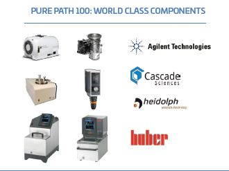 Pure Path 100 Distillation System