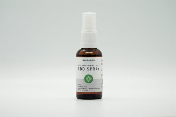 Neurogan Citrus 1000mg CBD Spray