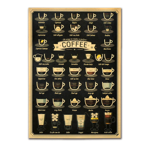 Coffee Collection Poster