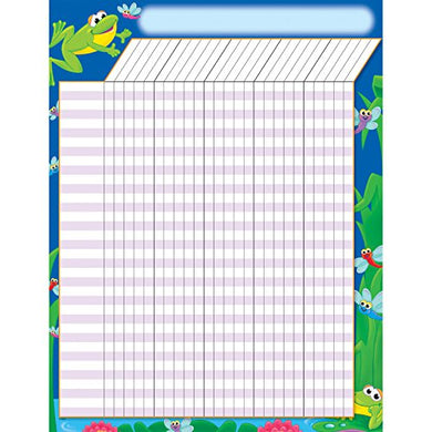 Trend Enterprises Frogs Incentive Chart (1 Piece), 17 X 22