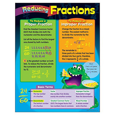 Trend Enterprises Ucing Fractions Learning Chart (1 Piece), 17 X 22, Red