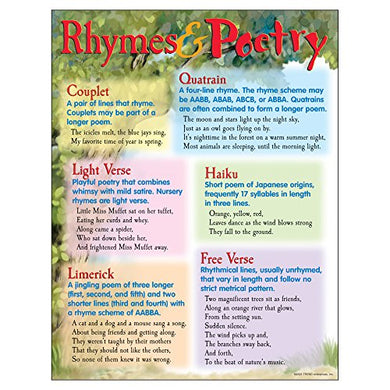 Trend Enterprises Rhymes & Poetry Learning Chart (1 Piece), 17 X 22