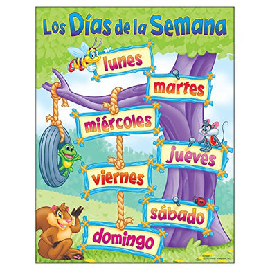 Trend Enterprises Los Das De La Semana (Sp) Learning Chart (1 Piece), 17 X 22