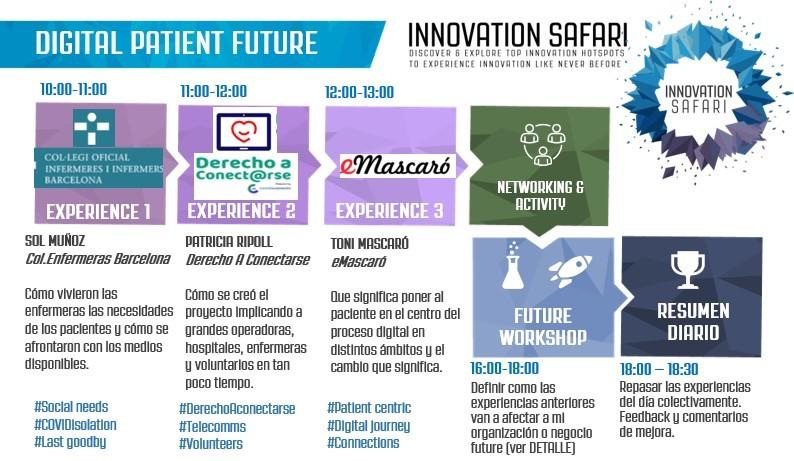 Digital Patient Future - Sesión