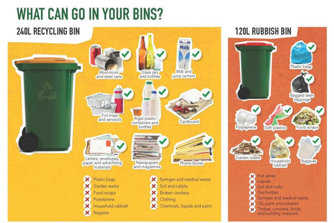 What can go into your bins?