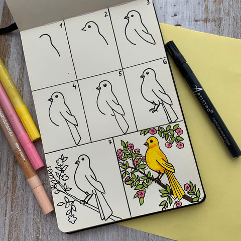 bird painting ideas