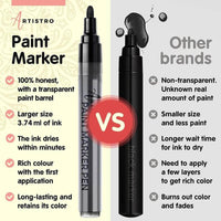permanent paint marker
